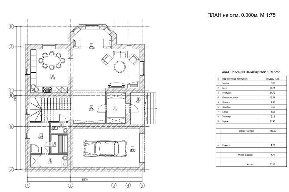 Порядок и этапы строительства частного загородного дома